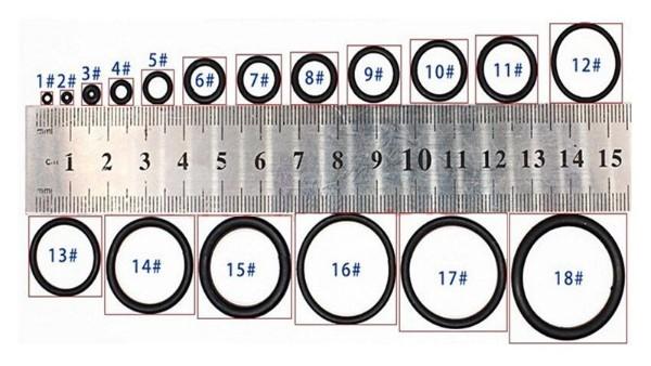 O型圈的设计结构有什么特点?根源硅胶的O型圈怎么样?