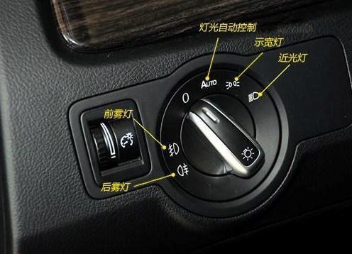 汽车灯光按键